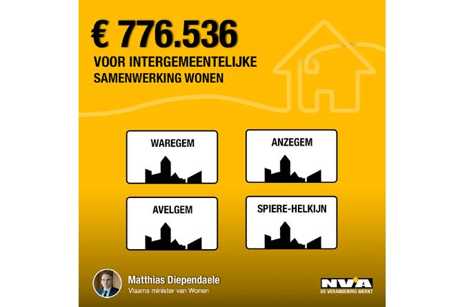 776.536 euro voor ondersteuning lokaal woonbeleid project 'Beter Wonen'.