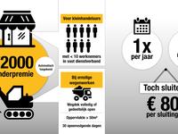 hinderpremie van 2000 euro automatisch